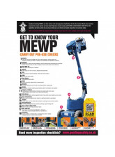 MEWP Inspection Checklist Poster (A2)