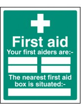 First Aiders the Nearest First Aid Box Is Situated